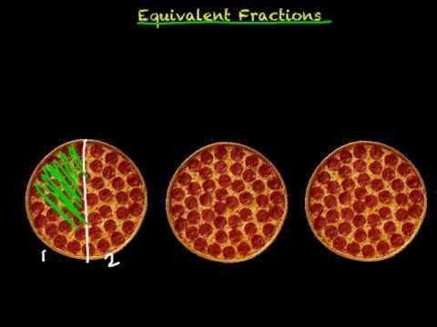 Equivalent Fractions 4th grade - YouTube