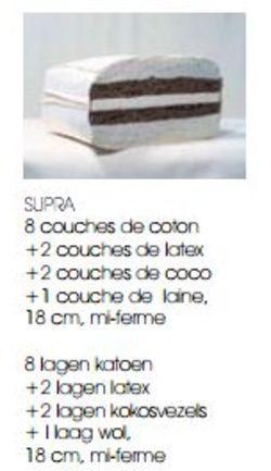25 best ideas about matelas futon on pinterest matelas de futon futon de - Fabriquer un matelas futon ...
