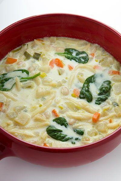 zwitserse soep