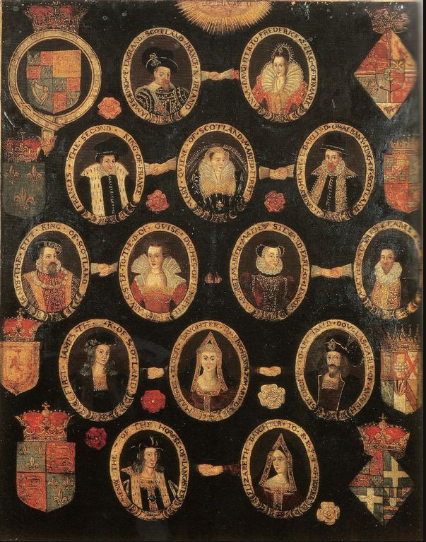 Fabulous treasure from the Round Tower at Windsor Castle - 1603 Family Tree of Mary Queen of Scots: Queen Of, Family Trees, Queens, James D'Arcy, Mary Queen, Familytrees, C 1603, King James, Families