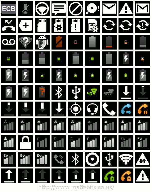 Tableau des symboles Android