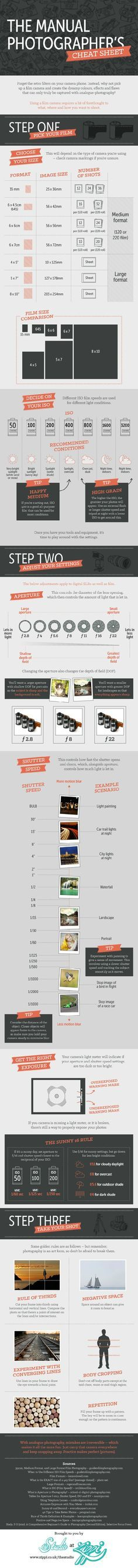 The Manual Photographer's Cheat Sheet: A Comprehensive Infographic for Beginners | As beneficial as the more automated style of photography can be at times, nothing quite compares to the control and connection you feel when shooting manually.