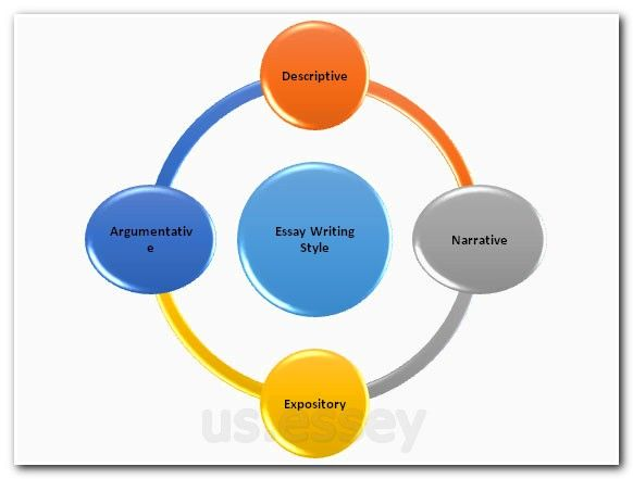 Best 25+ Write my research paper ideas only on Pinterest - how to write a research paper