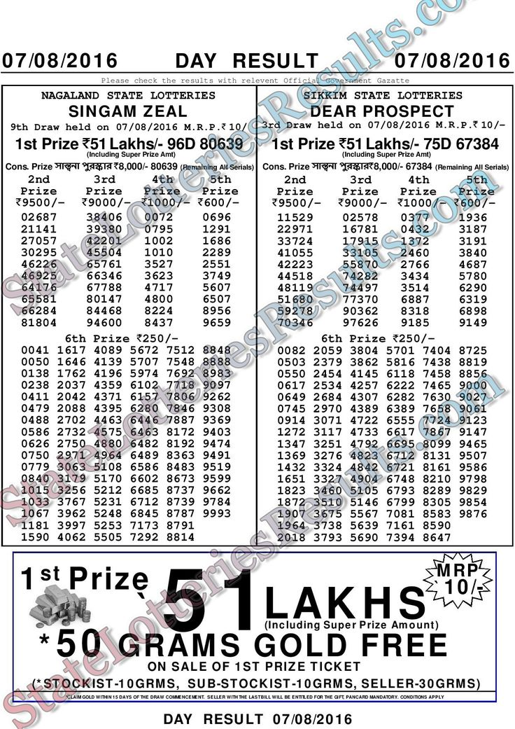 Today SIKKIM Lotteries 4PM Result State Lottery Results Online,SIKKIM Lotteries 4PM Today Full Update Result,SIKKIM Lotteries 4PM Results Online,SIKKIM Lotteries 3.30PM Result,SIKKIM Lotteries 4PM Online Today List Online