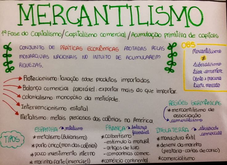 Resumo de História Geral : Mercantilismo