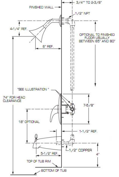 The Standard Height For The Shower Bathroom Plumbing In