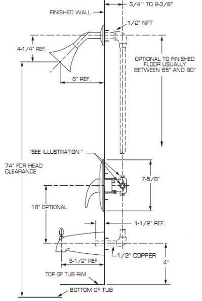 urinal piping layout