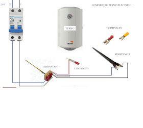 termo electrico conexion