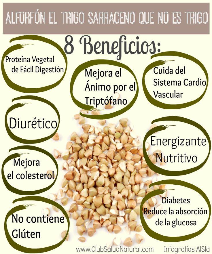 Beneficios del Trigo Sarraceno Que No es Trigo El Alforfón - Club Salud Natural #trigosarraceno