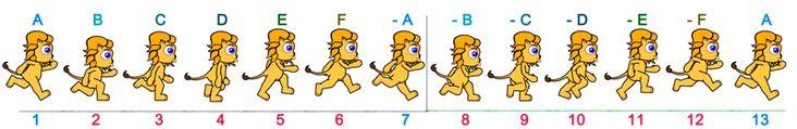 run Cycle :: Animación Digital