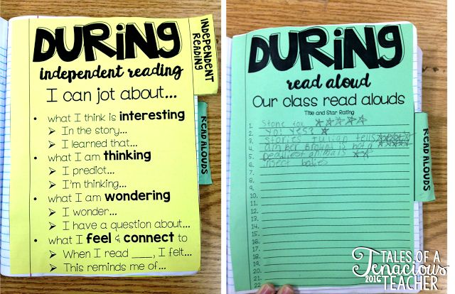 This third grade teacher shares what makes reader's notebooks work in her classroom and what she has learned over the past few years of using them. Plus, a  coding anchor chart and FREE tabbed pages are included!!