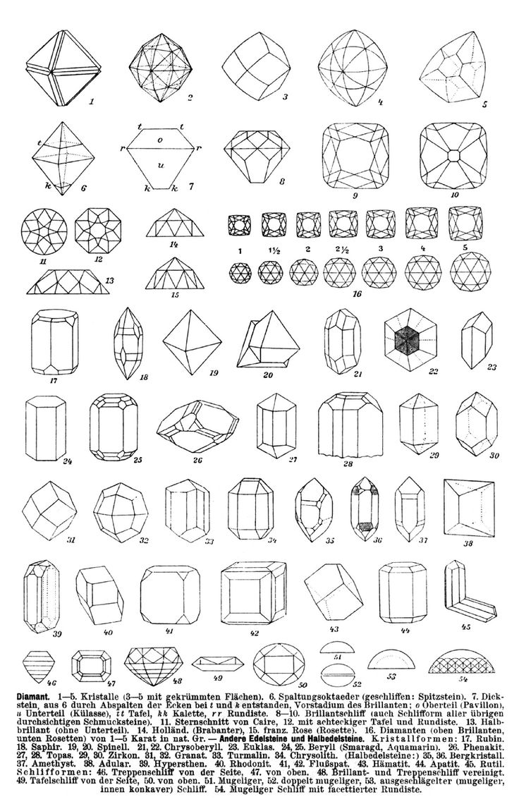 Find This Pin And More On Technical Drawing  Wgsn