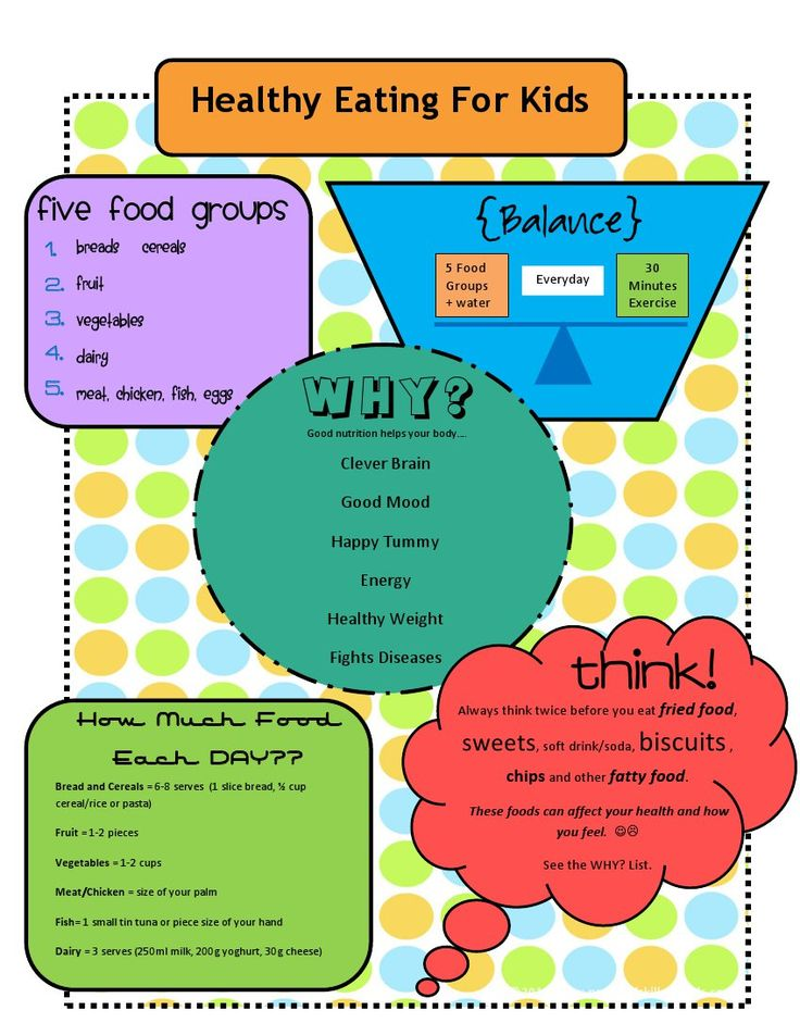 Healthy Eating For Kids : Healthy Eating : M