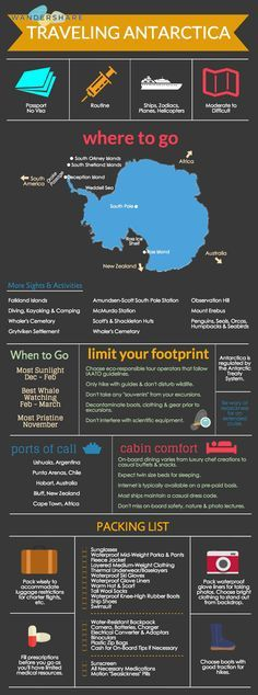 Antarctica Travel Cheat Sheet; Sign up at www.wandershare.com for high-res images.