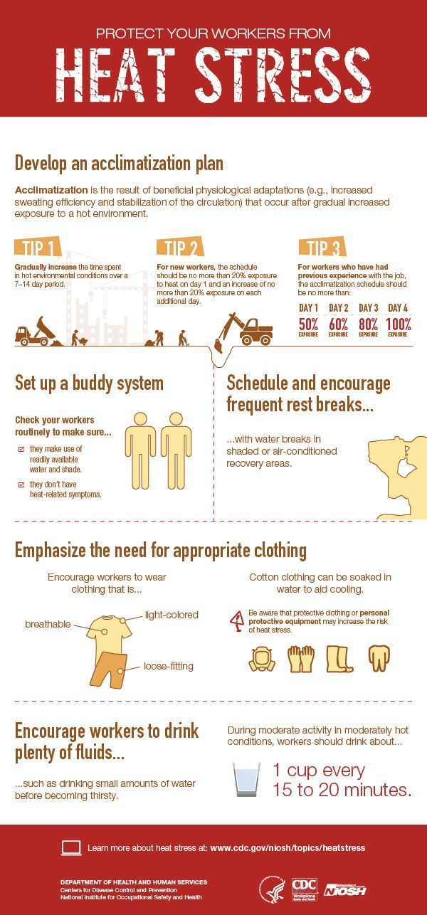 Preventing Heat Stress in the Workplace: http://memicsafety.typepad.com/memic_safety_blog/2015/07/preventing-heat-stress-in-the-workplace.html