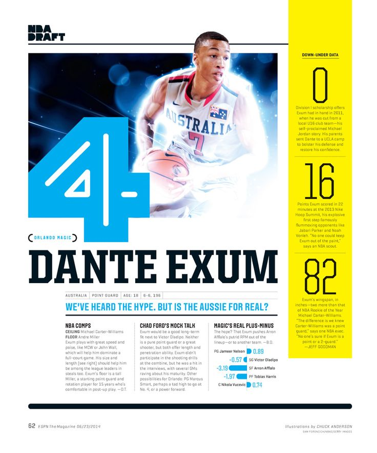 ESPN Magazine - 2014 NBA Draft                                                                                                                                                                                 More