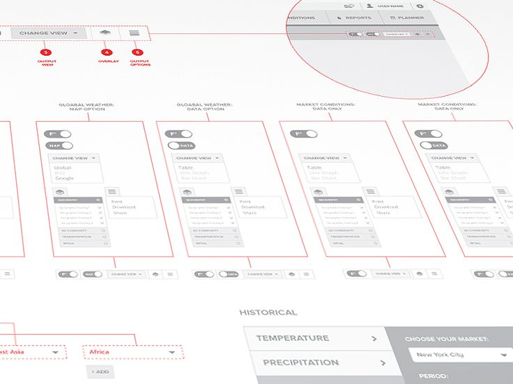 17 best images about user flow   flow chart on pinterest