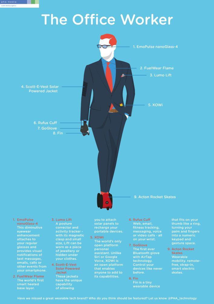wearable-tech-brands-to-watch