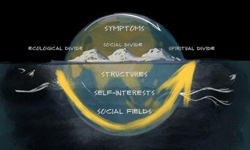 One Earth, Two Social Fields