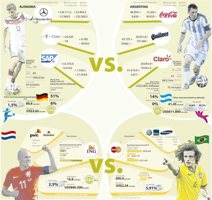 En las cifras, Alemania ya le ganó a Argentina Alemania