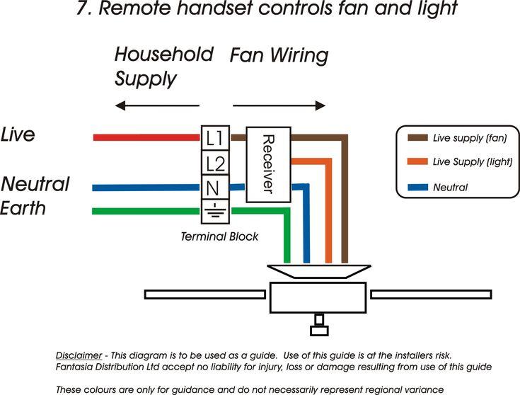 best 25 hunter ceiling fans ideas on pinterest decorative Bath Fan Heater Light Wiring Diagrams bathroom fan light combo wiring diagram