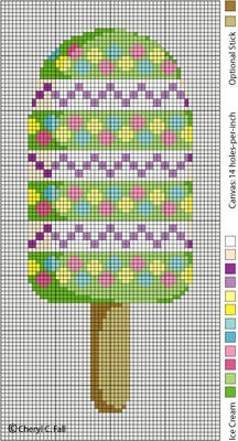 Materials Needed for the April Ice Cream Pattern