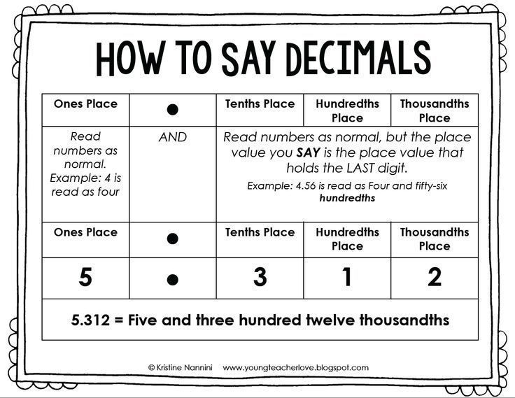 aa vs kk percentages to decimals