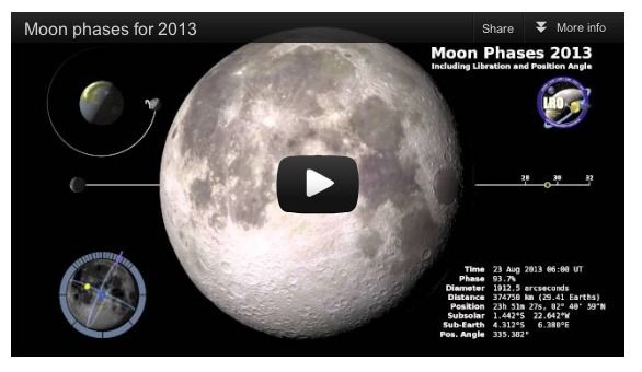 """Moon Phases animation from NASA: """"This animation of the Moon has been put together by NASA and shows how the phases change in the course of a year. It's quite mesmerising to watch, as you see how the moon gets slightly bigger and smaller and changes its tilt slightly over time. Would make an excellent way to start a lesson about the Moon – play it in HD and Full Screen."""""""
