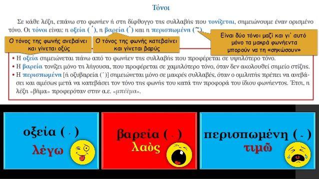 Οξεία ή περισπωμένη; Online άσκηση για τους τόνους στα αρχαία ελληνικά - ΗΛΕΚΤΡΟΝΙΚΗ ΔΙΔΑΣΚΑΛΙΑ