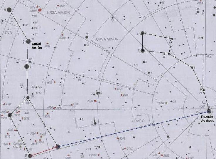 Ανακαλύπτω: Πως να εντοπίσουμε τους βασικούς αστερισμούς με γυμνό μάτι
