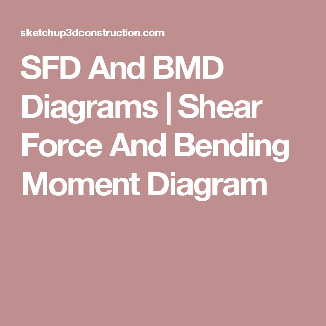 how to find bmd from sfd