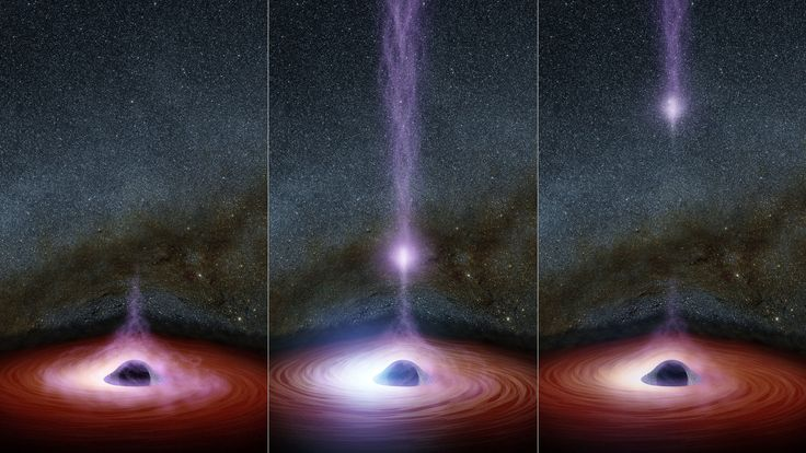Black Hole Has Major Flare - The baffling and strange behaviors of black holes have become somewhat less mysterious, with new observations from two NASA missions.