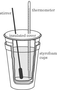 Coffee cup calorimeter. We these simple calorimeters to measure the specific heat of an unknown metal and to measure the heat of neutralization for several acids/bases.