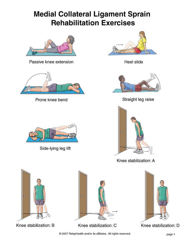 MCL Knee rehab 2 :(