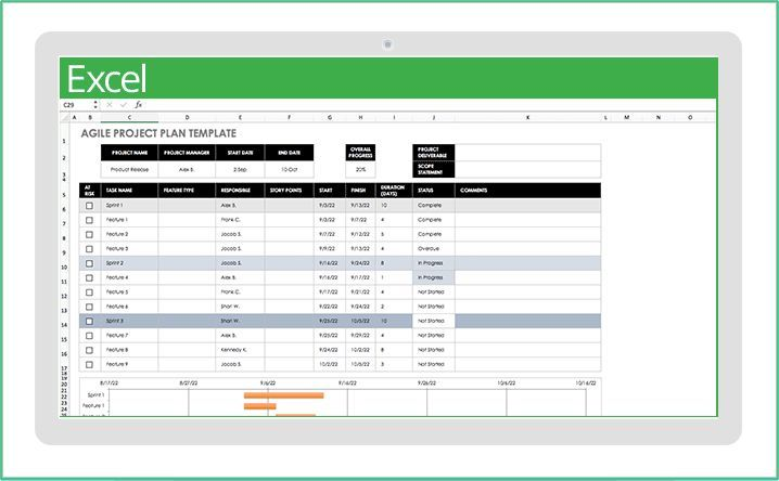 Project Management Spreadsheet Excel Template Free Spreadsheet Template Project Management Templates Budget Spreadsheet