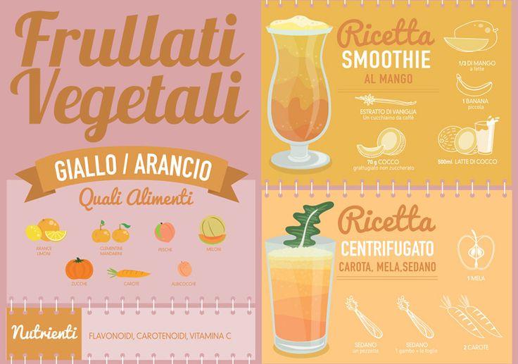 Frullati vegetali color arancio: