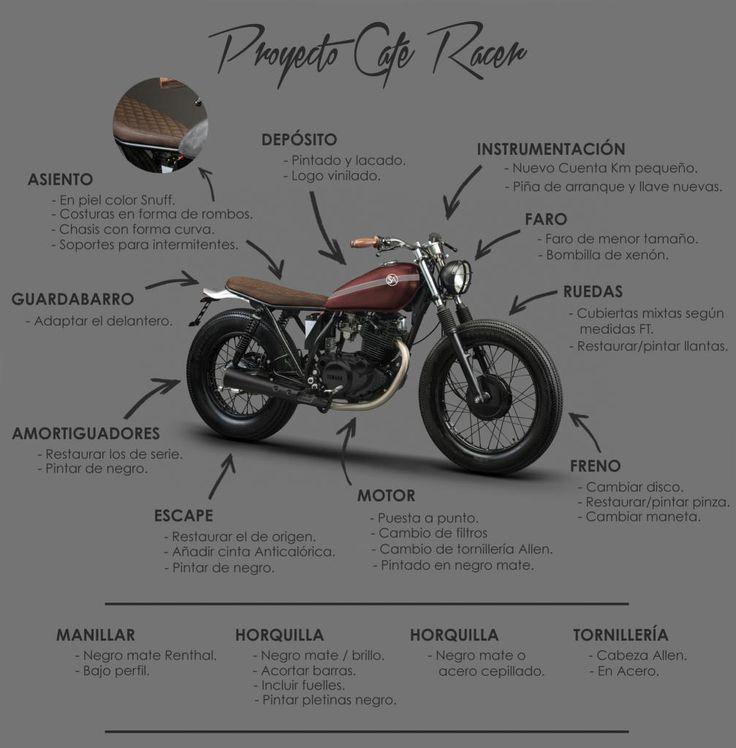 SR250 Cafe Racer proyecto                                                                                                                                                                                 Más