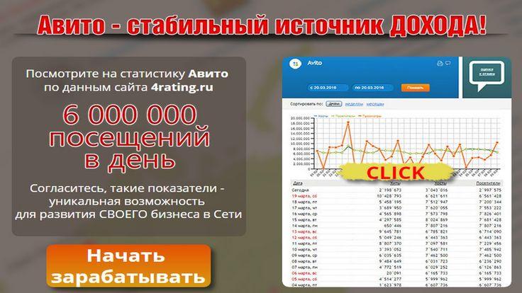 AVITO-BOOM http://trendspro.ru/web/avito-boom/ Система заработка на Авито от 3500 руб./день на автомате!