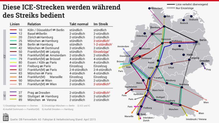 Bahn-Streik ab 15 Uhr: 66 Stunden Chaos? - Lokführer streiken jetzt auch im Personenverkehr http://www.bild.de/geld/wirtschaft/bahnstreik/so-laeuft-der-bahn-streik-40629722.bild.html