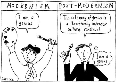 What Is Post-postmodernism? - Tearing down previously held definitions.