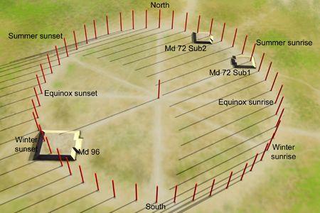 The Layout of the Cahokia Woodhenge.