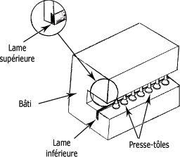Cours de Mécanique industrielle - Outils et accessoires (1) - Maxicours.com