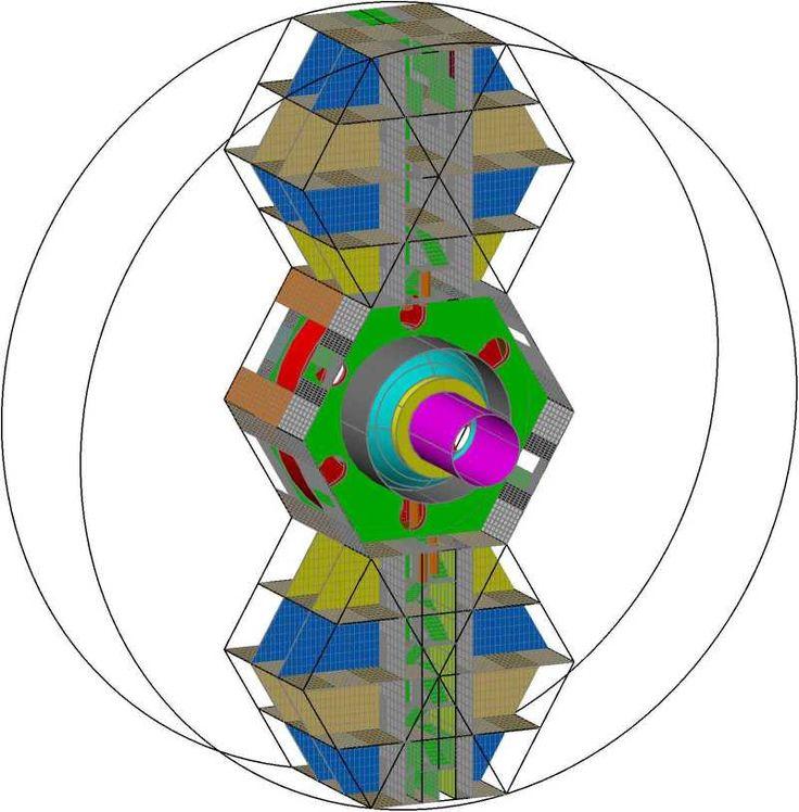 Satelita w konfiguracji przed grawitacyjnej