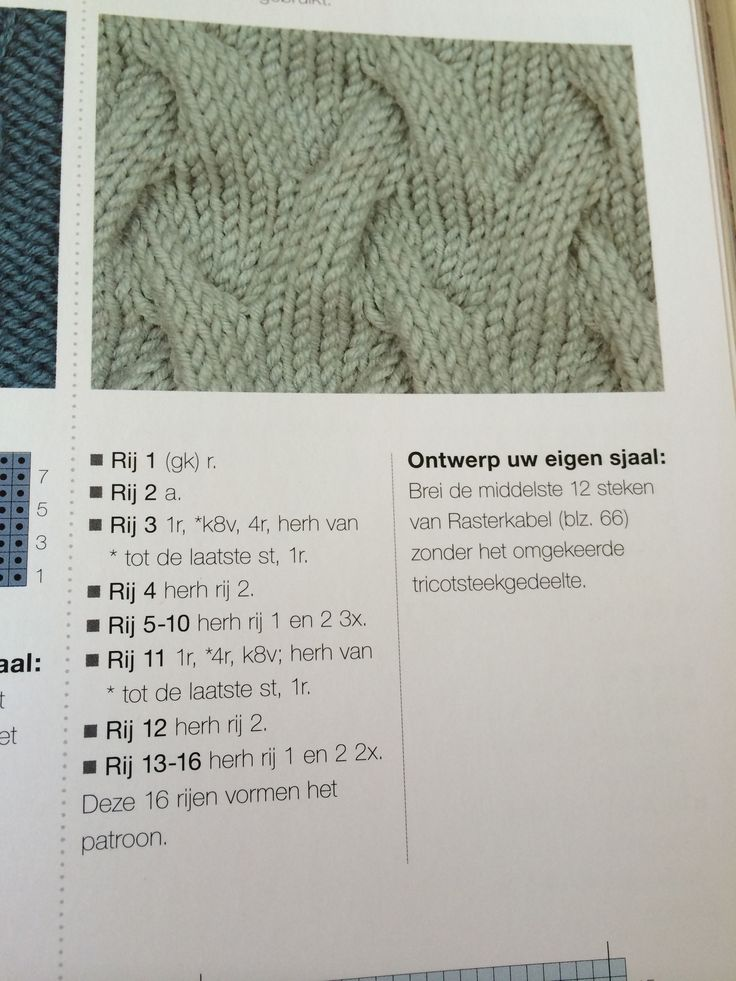 Knitting Stitch Orientation : Pinterest   The world s catalog of ideas