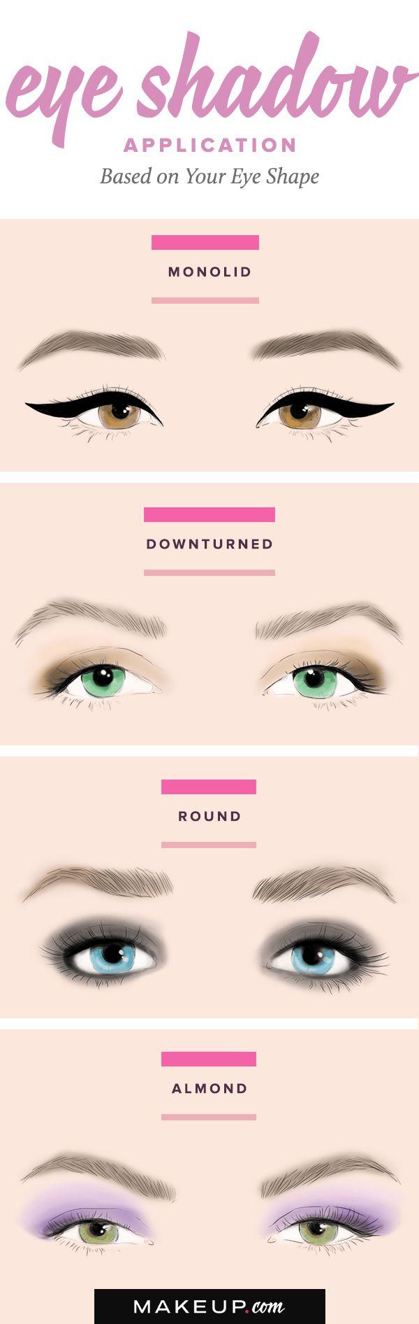 Eye Shadow for Your Eye Shape