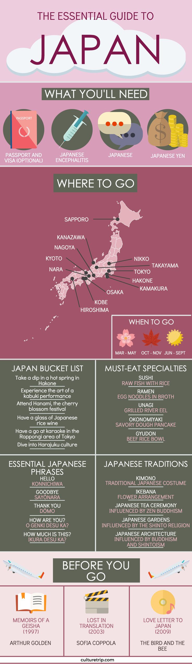 Planning your next big trip abroad? Here's our essential guide to traveling to Japan.