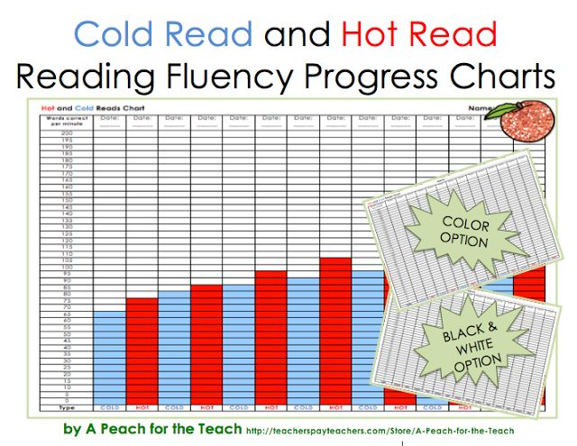 FREEBIE Reading Fluency Progress Trackers-- Improve fluency and get students involved in self-monitoring their reading. Give students a one-minute timed cold read. Have them chart the words read per minute. Then, practice re-reading. Finally, time them again for their one-minute hot read, and chart that number. A Peach for the Teach