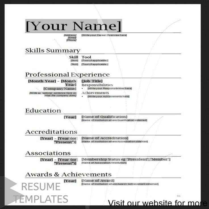 best free resume builder with photo 2020 in 2020 Resume