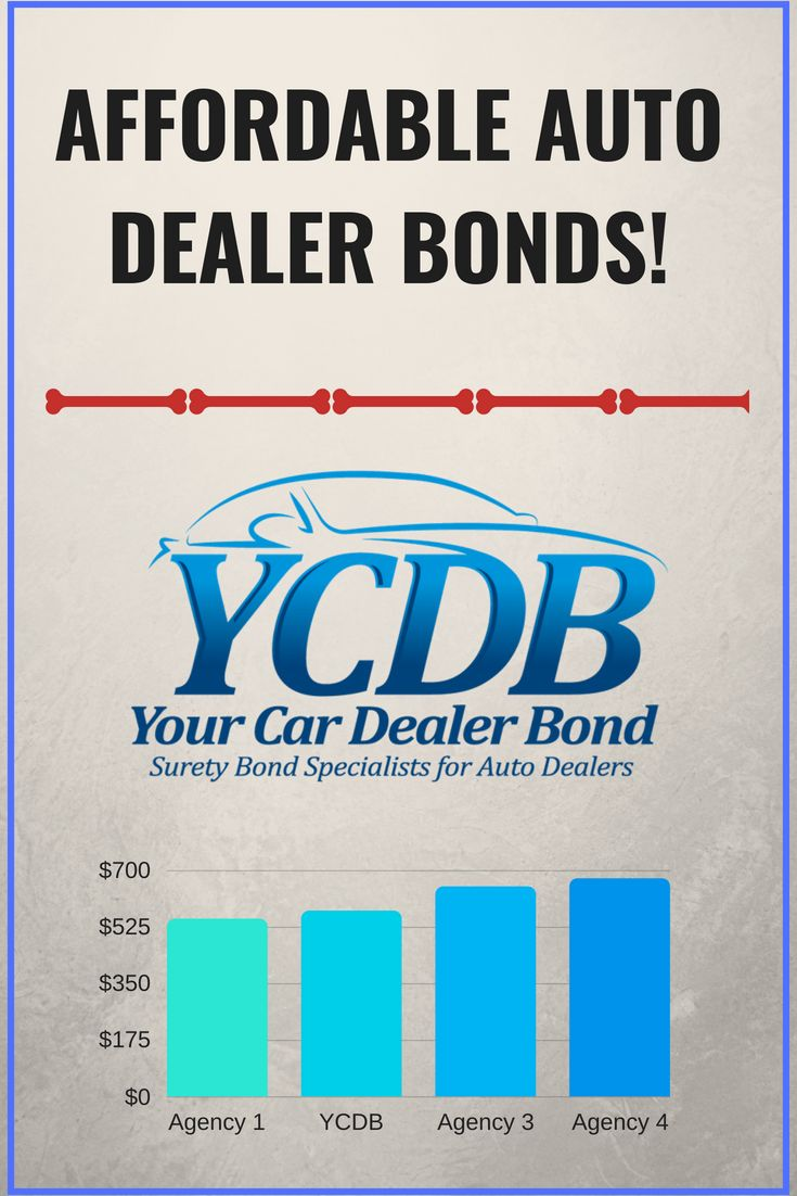 Auto dealer bond and insurance services of california