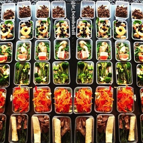 meal prep done right - great blog for clean eating meal prep all week